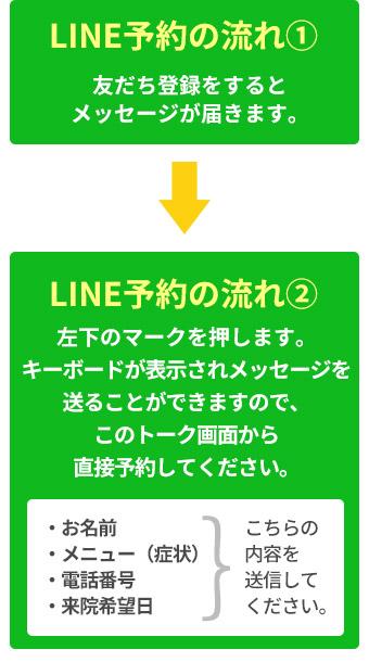 LINE予約の方法2